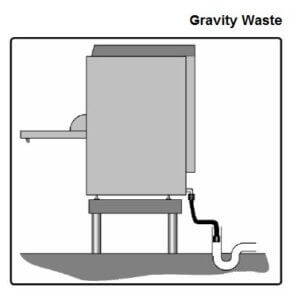 gravity drain dishwasher